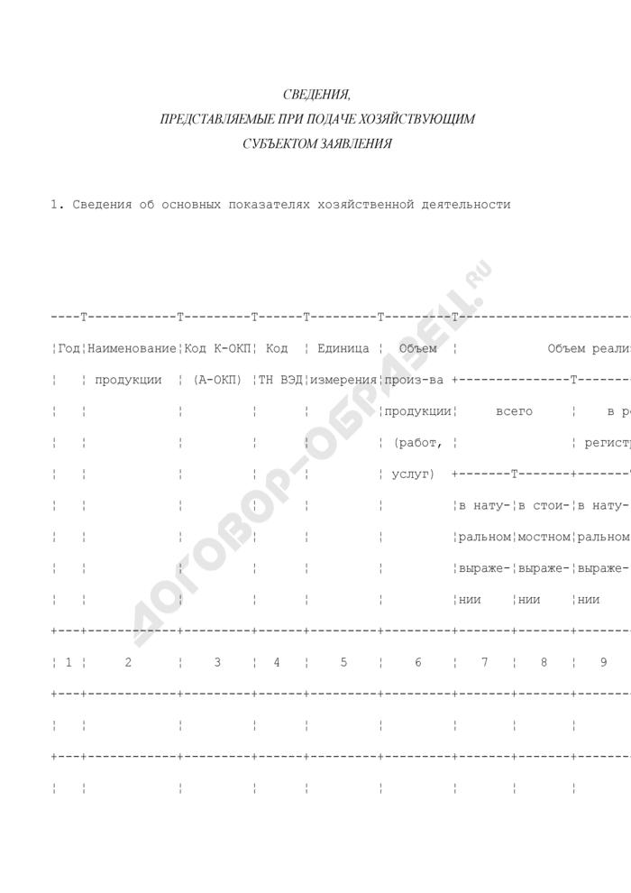 Сведения, представляемые при подаче хозяйствующим субъектом заявления о включении в реестр, об исключении хозяйствующего субъекта (групп лиц) из реестра и об изменении информации о хозяйствующем субъекте, включенном в реестр. Страница 1