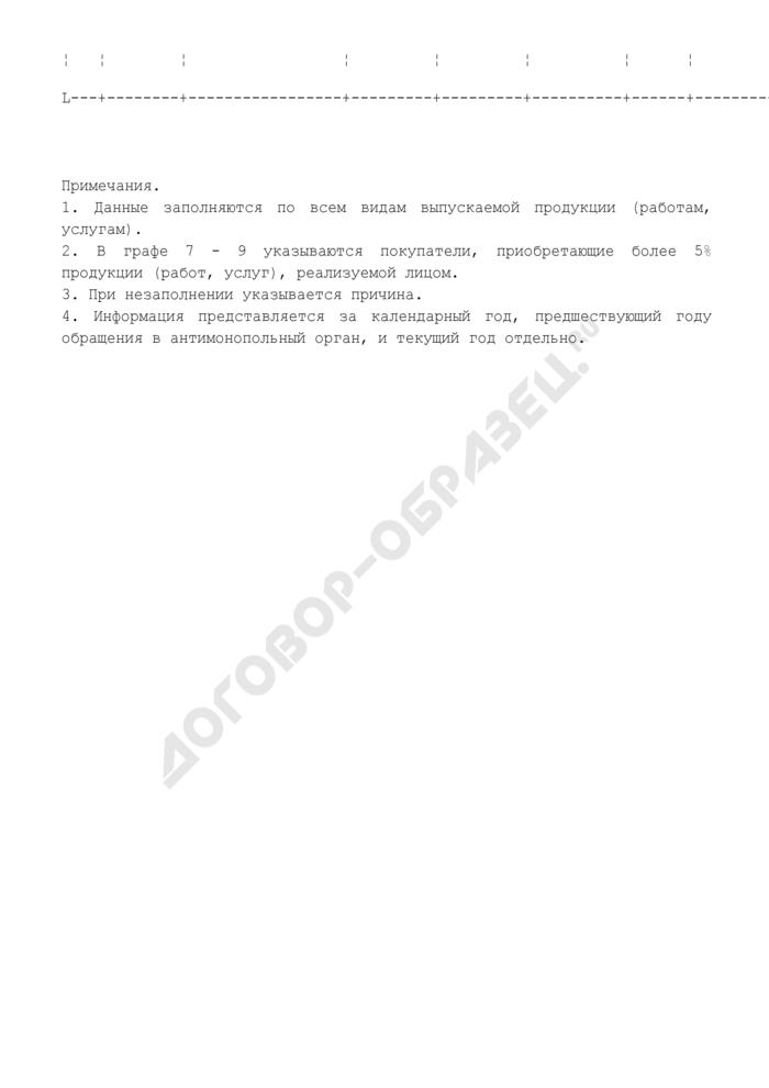 Сведения, представляемые при подаче хозяйствующим субъектом заявления о включении в реестр, об исключении хозяйствующего субъекта (групп лиц) из реестра и об изменении информации о хозяйствующем субъекте, включенном в реестр. Страница 3