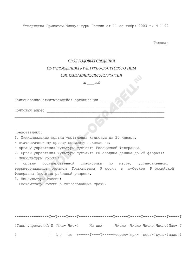 Свод годовых сведений об учреждениях культурно-досугового типа системы Минкультуры России. Страница 1