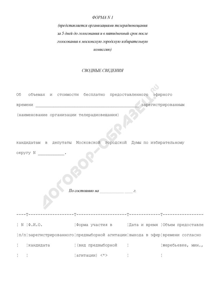 Сводные сведения об объемах и стоимости бесплатно предоставленного эфирного времени. Форма N 1. Страница 1