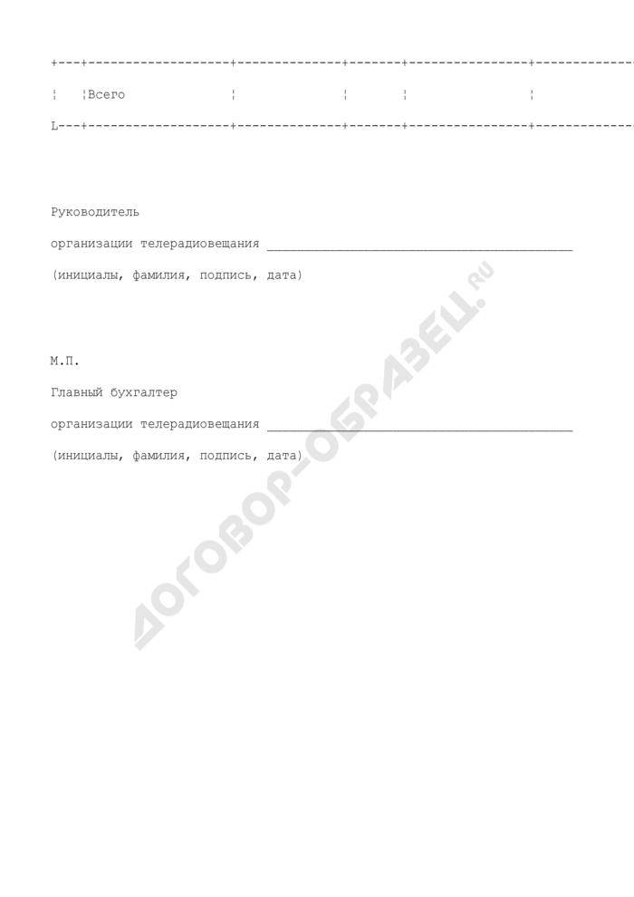 Сводные сведения об объемах и стоимости бесплатного эфирного времени, предоставленного зарегистрированным кандидатам на должность Мэра г. Москвы. Страница 2