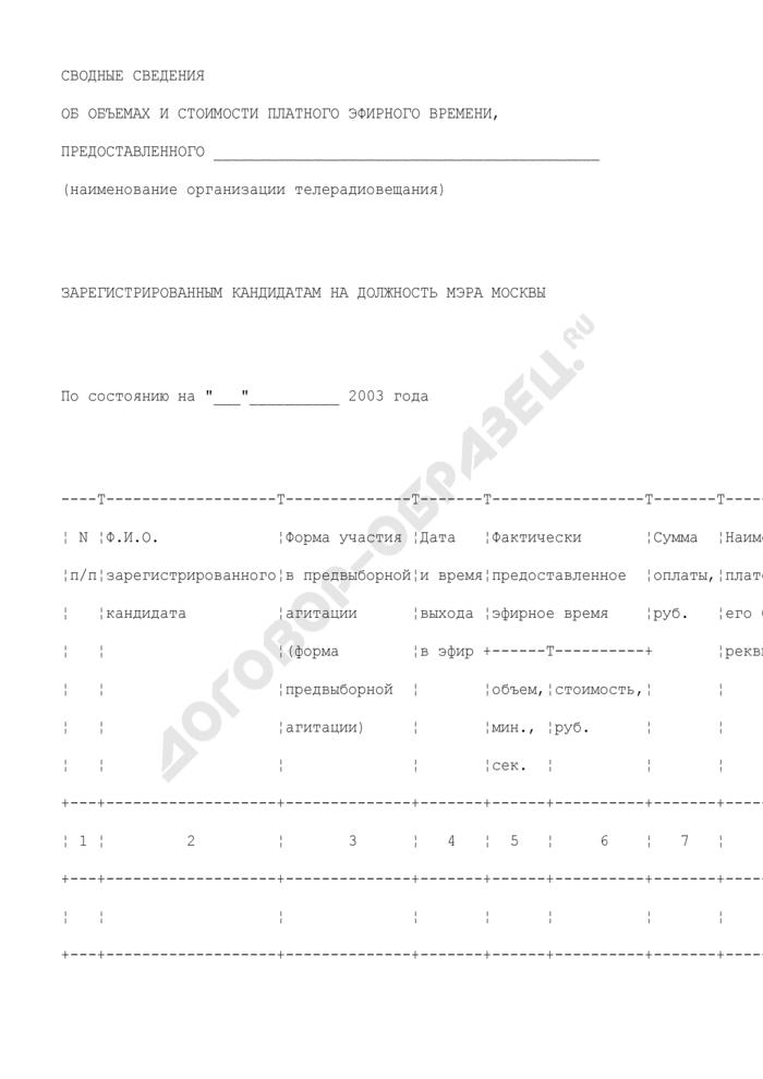 Сводные сведения об объемах и стоимости платного эфирного времени, предоставленного зарегистрированным кандидатам на должность Мэра г. Москвы. Страница 1