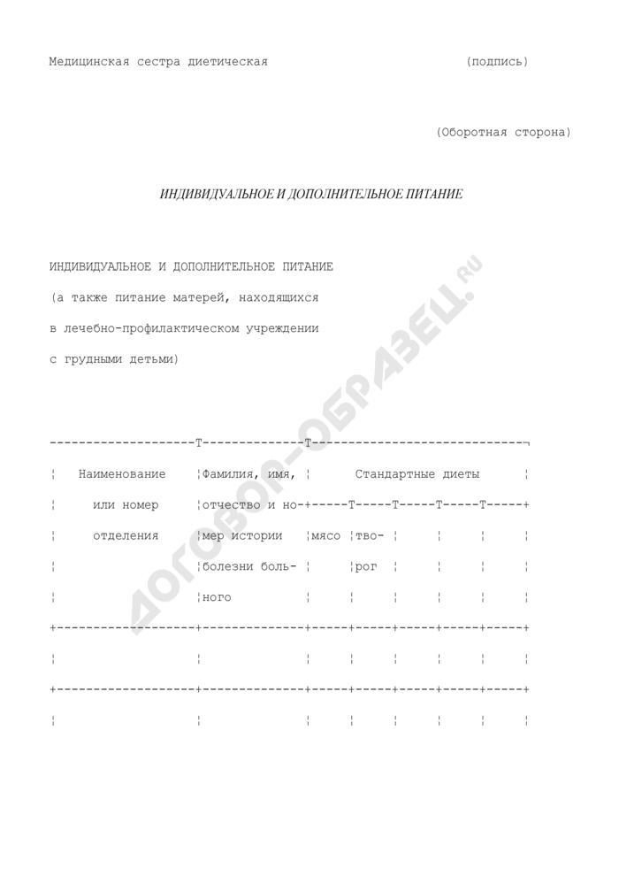 Сводные сведения по наличию больных, состоящих на питании. Форма N 22-МЗ. Страница 2