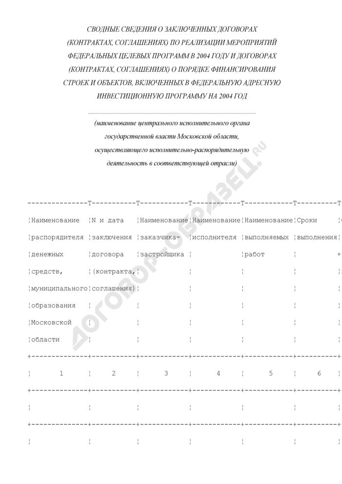 Сводные сведения о заключенных договорах (контрактах, соглашениях) по реализации мероприятий федеральных целевых программ в 2004 году и договорах (контрактах, соглашениях) о порядке финансирования строек и объектов, включенных в федеральную адресную инвестиционную программу на 2004 год. Страница 1