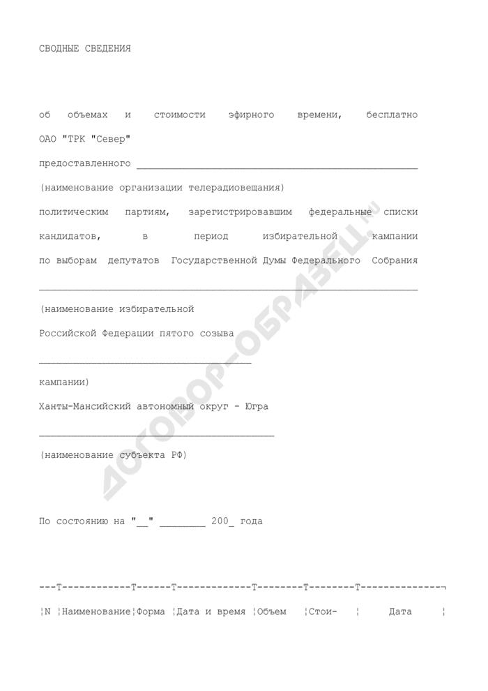 Сводные сведения об объемах и стоимости эфирного времени бесплатно предоставленного политическим партиям, зарегистрировавшим федеральные списки кандидатов, в период избирательной кампании (образец). Страница 1