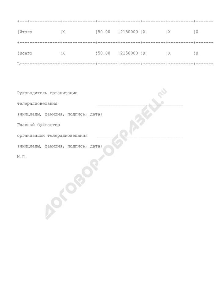 Сводные сведения об объемах и стоимости платного эфирного времени, предоставленного политическим партиям, зарегистрировавшим федеральные списки кандидатов, в период избирательной кампании (образец). Страница 3