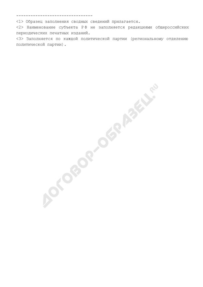 Сводные сведения об объемах и стоимости платной печатной площади, предоставленной редакцией политическим партиям, зарегистрировавшим федеральные списки кандидатов, в период избирательной кампании. Страница 3