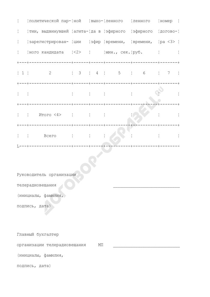 Сводные сведения об объемах и стоимости эфирного времени, бесплатно предоставленного организацией телерадиовещания зарегистрированным кандидатам, политическим партиям, выдвинувшим зарегистрированных кандидатов, в период избирательной кампании. Страница 2