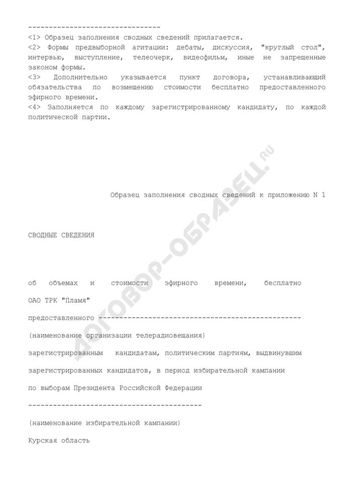 Сводные сведения об объемах и стоимости эфирного времени, бесплатно предоставленного организацией телерадиовещания зарегистрированным кандидатам, политическим партиям, выдвинувшим зарегистрированных кандидатов, в период избирательной кампании. Страница 3