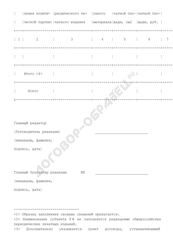 Сводные сведения об объемах и стоимости печатной площади, бесплатно предоставленной редакцией периодического печатного издания политическим партиям, зарегистрировавшим федеральные списки кандидатов, в период избирательной кампании. Страница 2