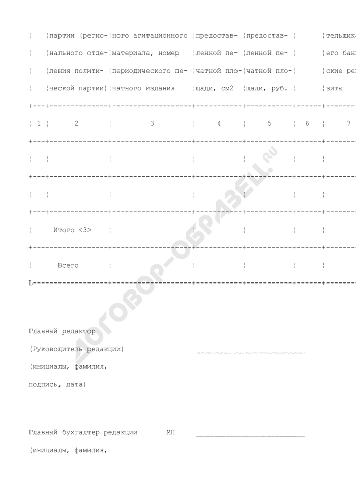Сводные сведения об объемах и стоимости платной печатной площади, предоставленной редакцией периодического печатного издания политическим партиям, зарегистрировавшим федеральные списки кандидатов, в период избирательной кампании. Страница 2