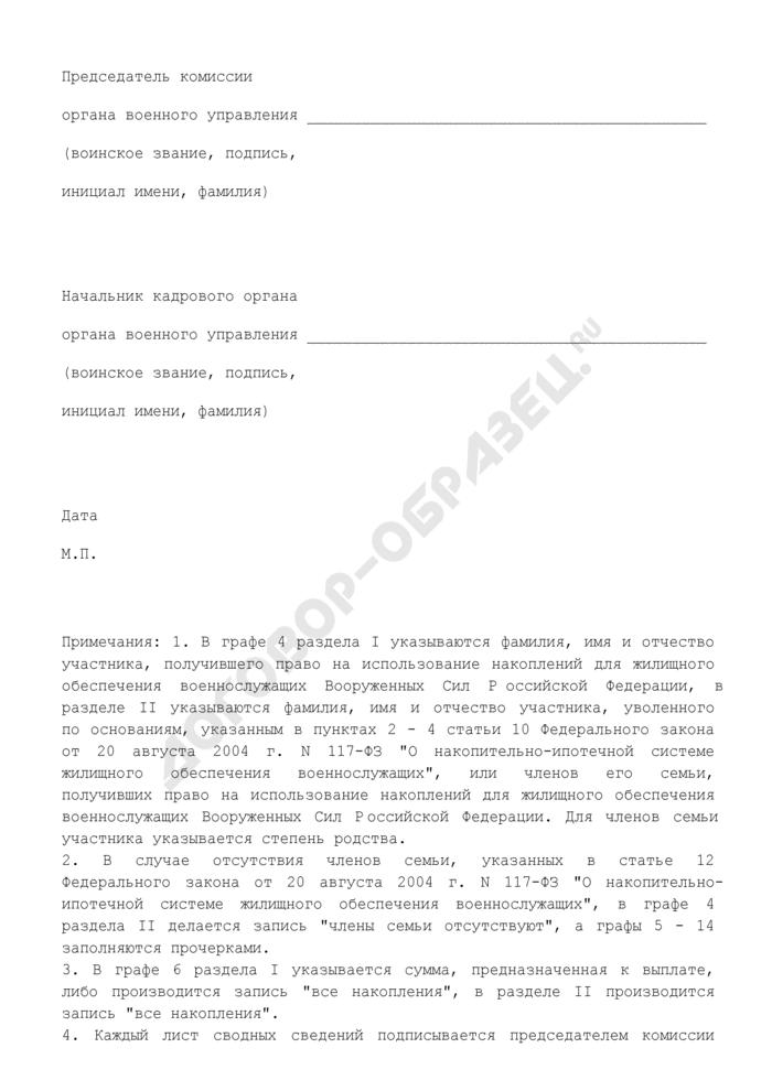 Сводные сведения о лицах, имеющих право на использование накоплений для жилищного обеспечения военнослужащих Вооруженных Сил Российской Федерации и изъявивших желание реализовать это право. Страница 3
