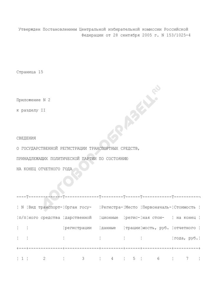 Сводный финансовый отчет политической партии. Сведения о государственной регистрации транспортных средств, принадлежащих политической партии по состоянию на конец отчетного года (приложение N 2 к разделу II). Страница 1