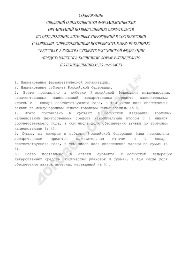 Содержание сведений о деятельности фармацевтических организаций по выполнению обязательств по обеспечению аптечных учреждений в соответствии с заявками, определяющими потребность в лекарственных средствах, в каждом субъекте Российской Федерации. Страница 1