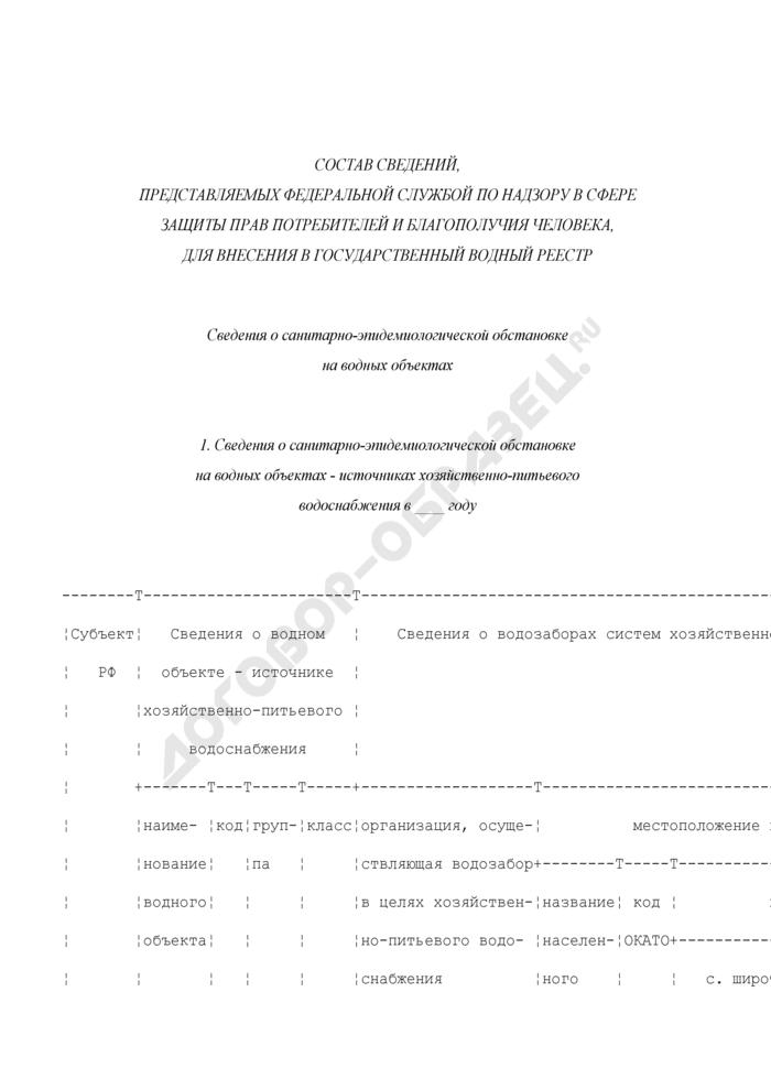 Состав сведений, представляемых Федеральной службой по надзору в сфере защиты прав потребителей и благополучия человека, для внесения в государственный водный реестр. Страница 1