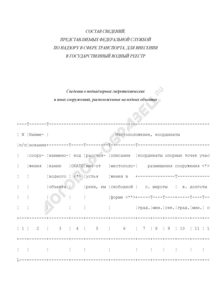 Состав сведений о поднадзорных гидротехнических и иных сооружениях, расположенных на водных объектах, представляемых Федеральной службой по надзору в сфере транспорта, для внесения в государственный водный реестр. Страница 1