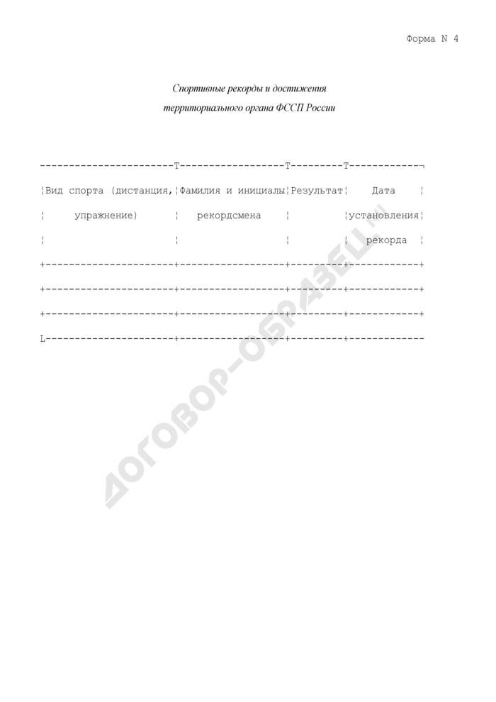 Спортивные рекорды и достижения территориального органа ФССП России. Форма N 4. Страница 1