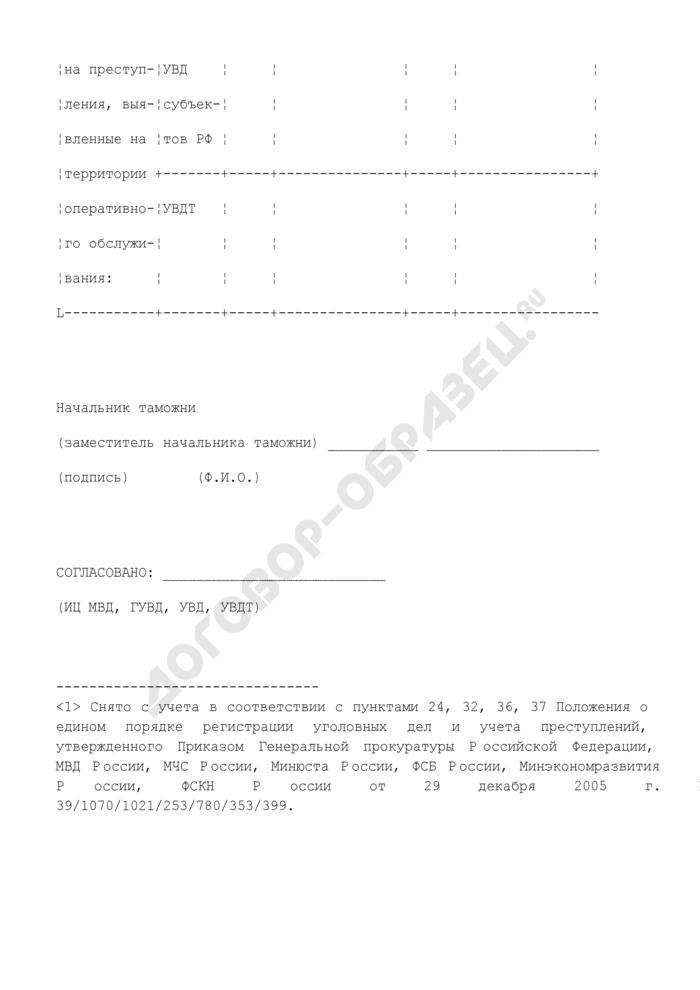 Таблица сведений о зарегистрированных преступлениях, предоставленных таможенными органами Российской Федерации, в том числе о контрабанде наркотических средств, сильнодействующих и психотропных веществ. Страница 2