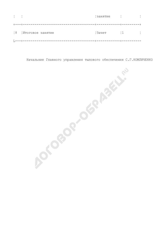 Тематика подготовки должностных лиц и работников таможенных органов и учреждений, находящихся в ведении Федеральной таможенной службы России, в области гражданской обороны, защиты от чрезвычайных ситуаций, обеспечения пожарной безопасности и безопасности людей на водных объектах в 2007 году. Страница 3