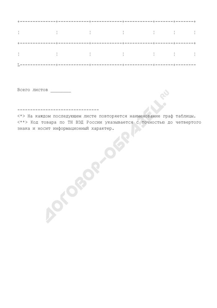 Товары, ввозимые на таможенную территорию Российской Федерации по межправительственному соглашению и подлежащие таможенному оформлению в таможне. Страница 2
