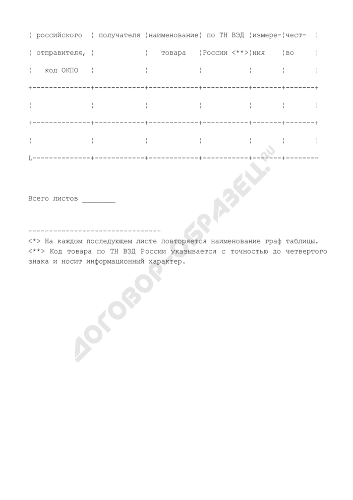 Товары, вывозимые с таможенной территории Российской Федерации по межправительственному соглашению. Страница 2