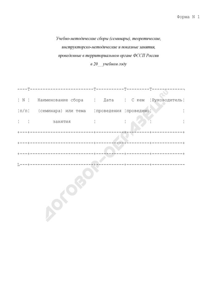 Учебно-методические сборы (семинары), теоретические, инструкторско-методические и показные занятия, проведенные в территориальном органе ФССП России в учебном году. Форма N 1. Страница 1