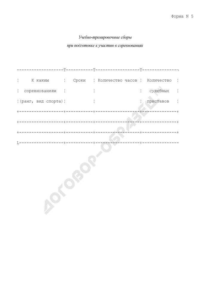 Учебно-тренировочные сборы при подготовке к участию в соревнованиях в Федеральной службе судебных приставов. Форма N 5. Страница 1