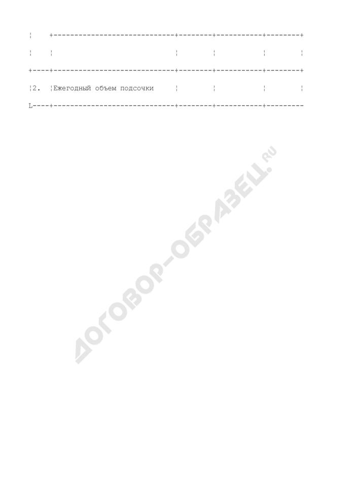 Фонд подсочки древостоев. Страница 2