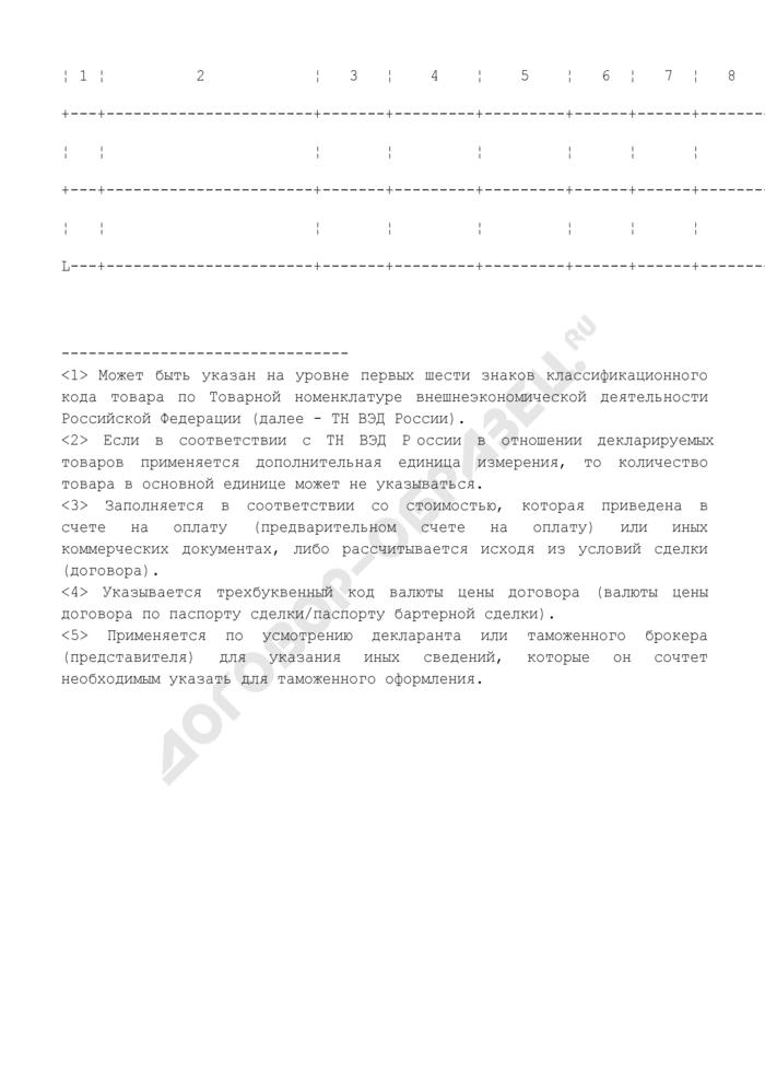 Форма для заявления сведений о декларируемых российских товарах, помещаемых под таможенный режим свободной таможенной зоны (перечень товаров). Страница 2