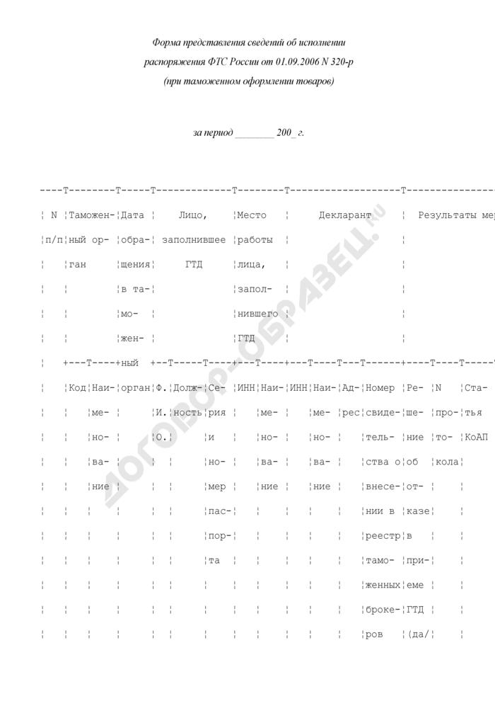 Форма представления сведений об исполнении Распоряжения Федеральной таможенной службы России от 01.09.2006 N 320-р (при таможенном оформлении товаров). Страница 1