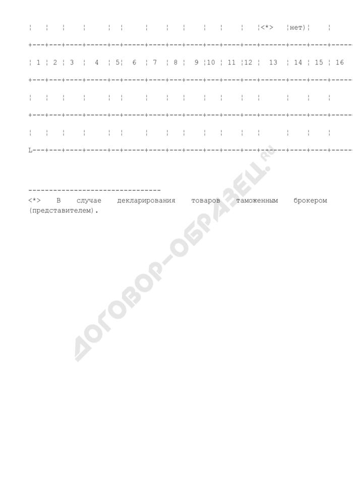Форма представления сведений об исполнении Распоряжения Федеральной таможенной службы России от 01.09.2006 N 320-р (при таможенном оформлении товаров). Страница 2