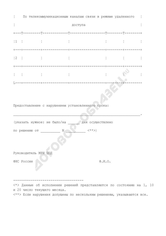 Форма сведений о предоставлении доступа к информации межрегиональной инспекции Федеральной налоговой службы России по централизованной обработке данных. Страница 2