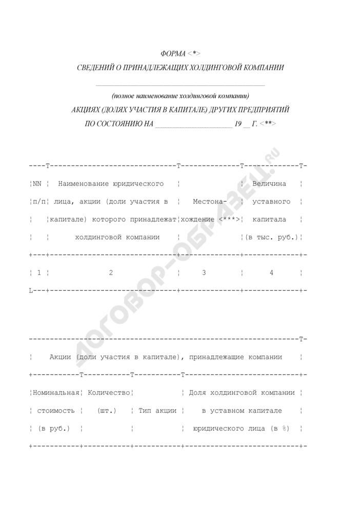 Форма сведений о принадлежащих холдинговой компании акциях (долях участия в капитале) других предприятий. Страница 1