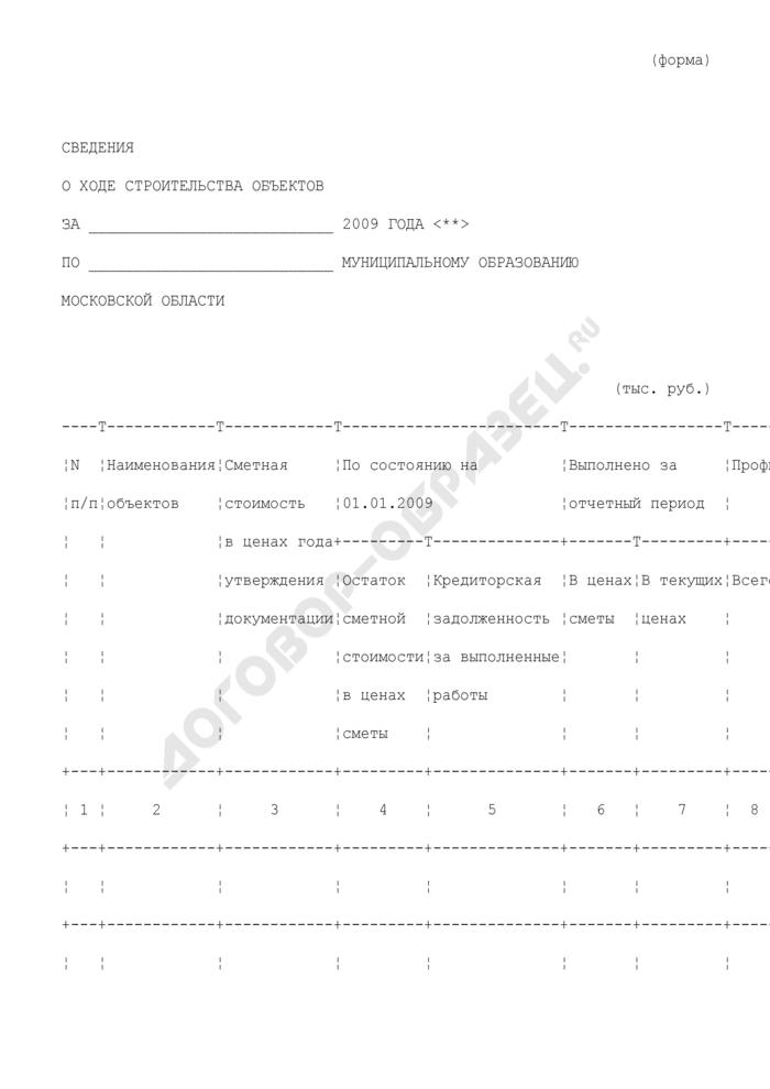 Форма сведений о ходе строительства объектов по муниципальному образованию Московской области. Страница 1