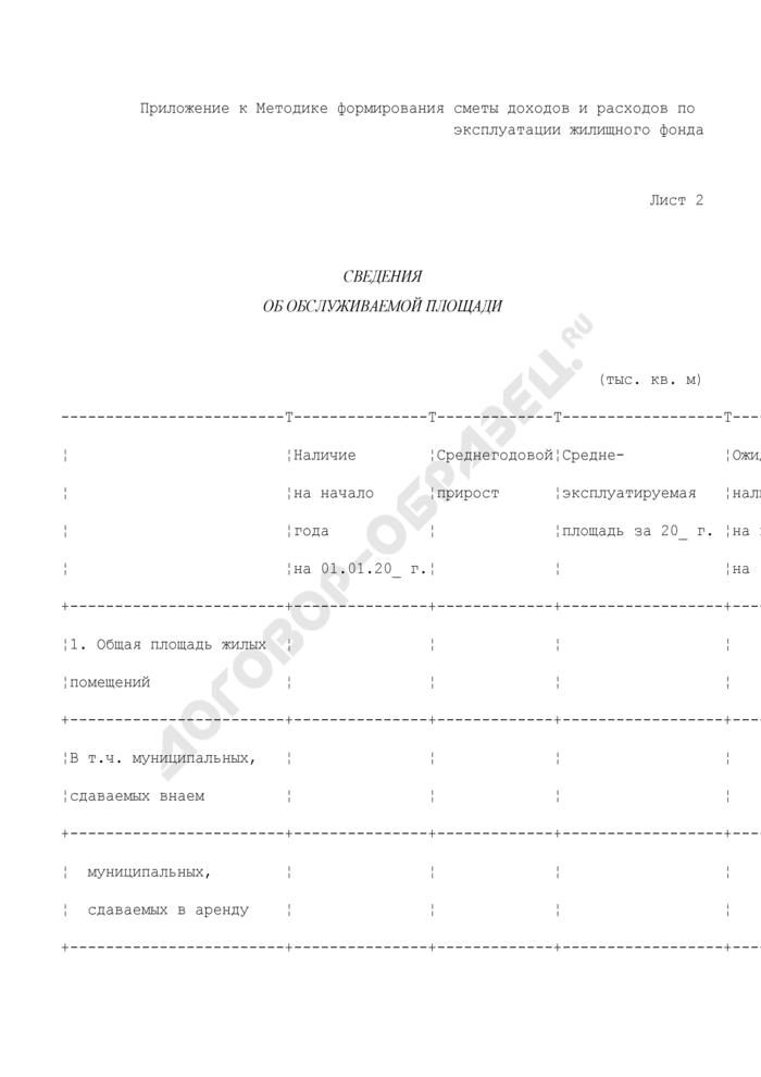 Хозяйственно-финансовый план службы заказчика административного округа. Сведения об обслуживаемой площади (лист 2). Страница 1