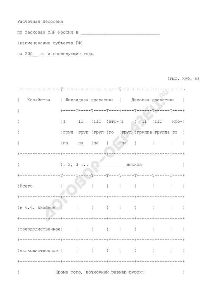 Расчетная лесосека по лесхозам Министерства природных ресурсов России по субъекту РФ. Страница 1