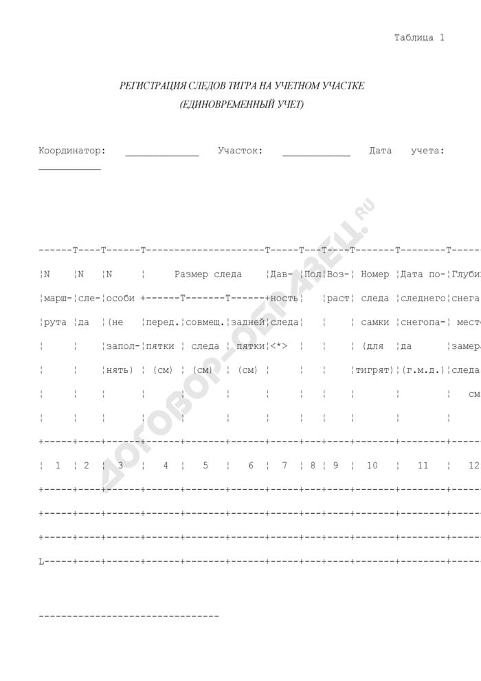 Регистрация следов тигра на учетном участке в России (единовременный учет). Страница 1