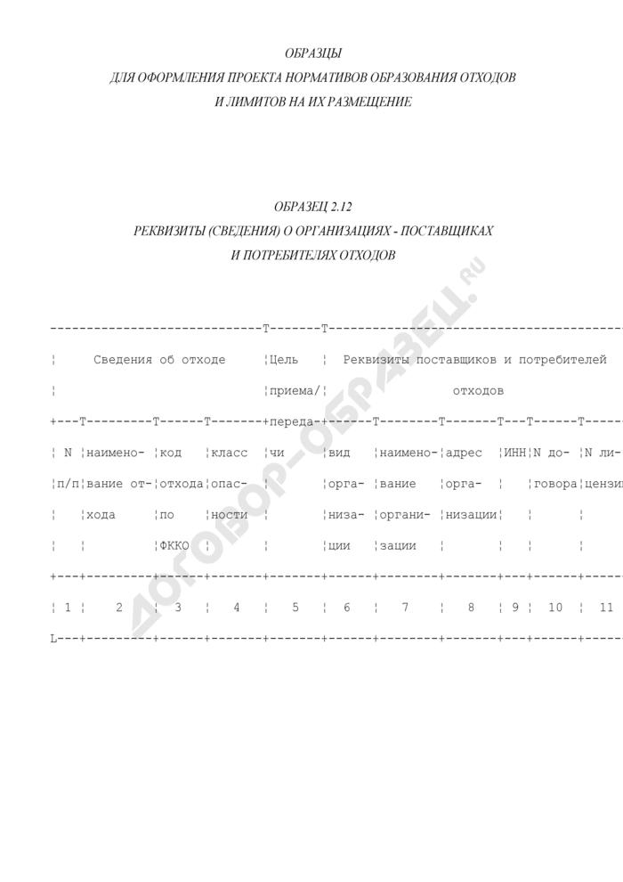 Реквизиты (сведения) о организациях - поставщиках и потребителях отходов (образец). Страница 1