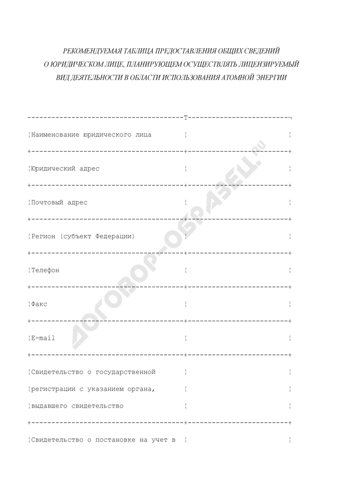Рекомендуемая таблица предоставления общих сведений о юридическом лице, планирующем осуществлять лицензируемый вид деятельности в области использования атомной энергии. Страница 1