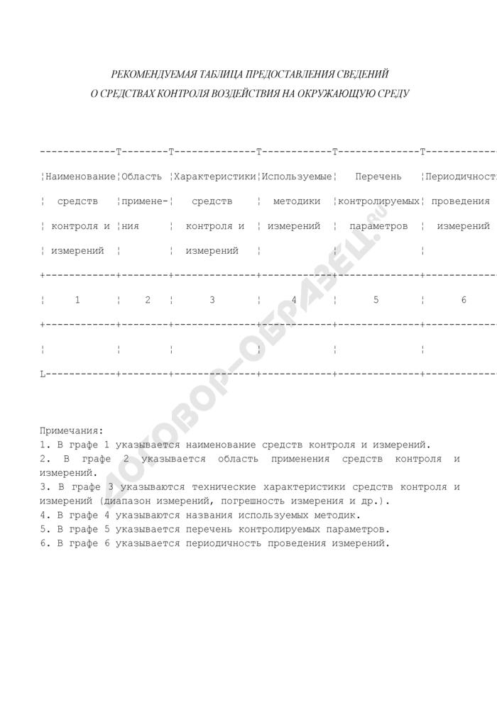 Рекомендуемая таблица предоставления сведений о средствах контроля воздействия на окружающую среду. Страница 1