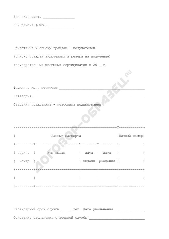 Сведения гражданина - участника подпрограммы (приложение к списку граждан - получателей (списку граждан, включенных в резерв на получение) государственных жилищных сертификатов). Страница 1