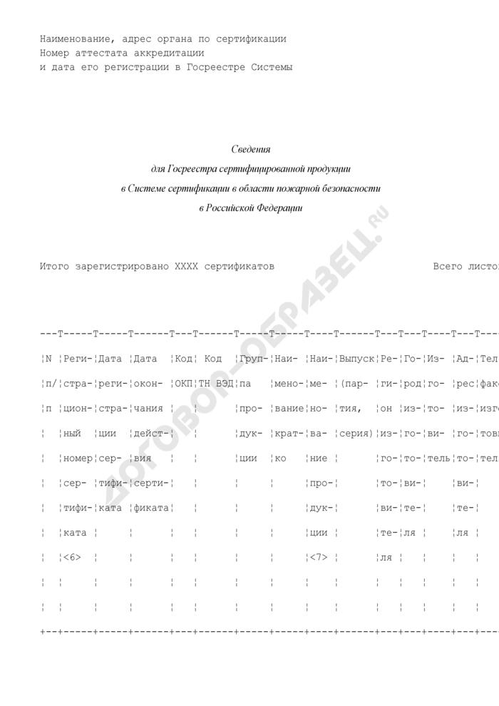 Сведения для государственного реестра сертифицированной продукции в системе сертификации в области пожарной безопасности в Российской Федерации. Страница 1