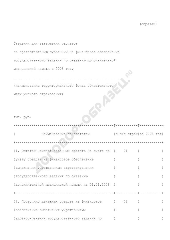 Сведения для завершения расчетов по предоставлению субвенций на финансовое обеспечение государственного задания по оказанию дополнительной медицинской помощи в 2008 году (образец). Страница 1