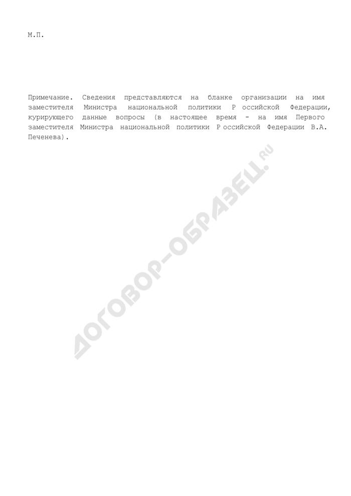 Сведения для оформления российской въездной-выездной визы. Страница 3
