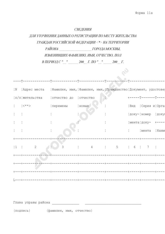 Сведения для уточнения данных о регистрации по месту жительства граждан Российской Федерации на территории города Москвы, изменивших фамилию, имя, отчество, пол. Форма N 11а. Страница 1