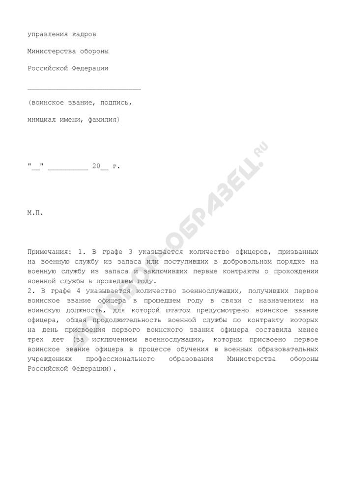 Сведения за прошедший год по Вооруженным Силам Российской Федерации для формирования бюджетной проектировки. Страница 2