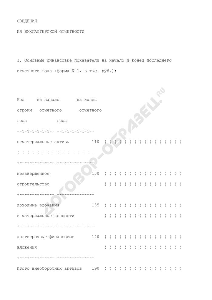Сведения из бухгалтерской отчетности (приложение к заявлению о внесении в реестр субъектов малого предпринимательства Москвы). Страница 1