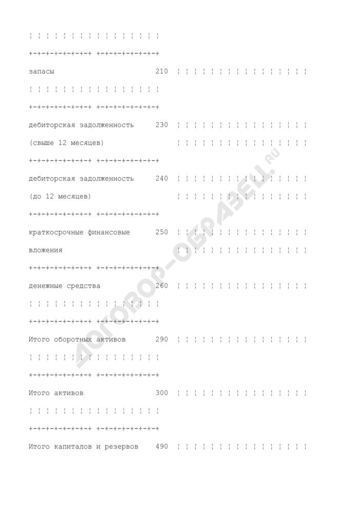 Сведения из бухгалтерской отчетности (приложение к заявлению о внесении в реестр субъектов малого предпринимательства Москвы). Страница 2