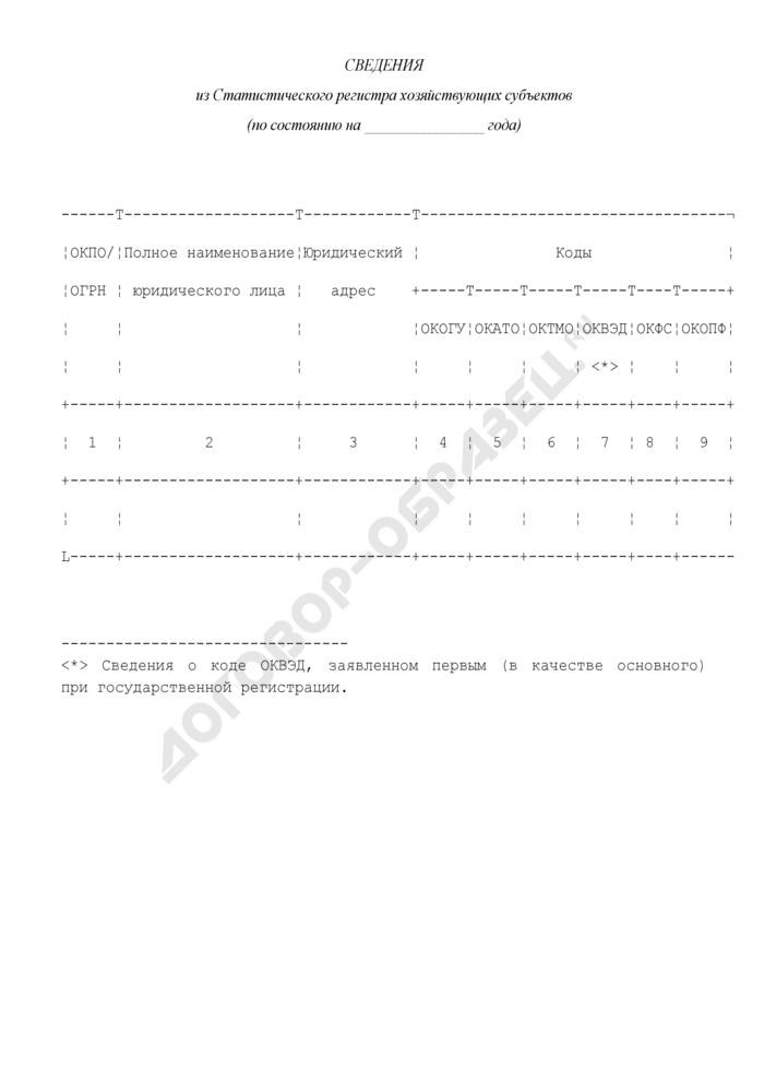 Сведения из Статистического регистра хозяйствующих субъектов. Страница 1