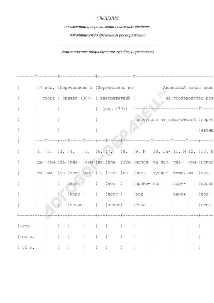 Сведения о взыскании и перечислении денежных средств, находящихся во временном распоряжении подразделения судебных приставов в фонд развития исполнительного производства. Страница 1